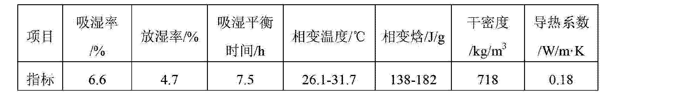 Figure CN103274718AD00111