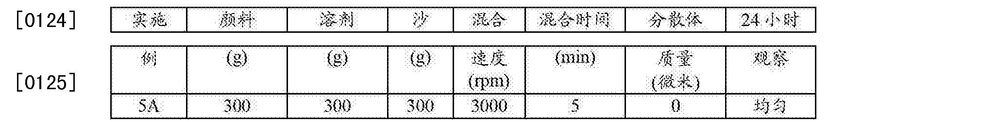 Figure CN102939347BD00192