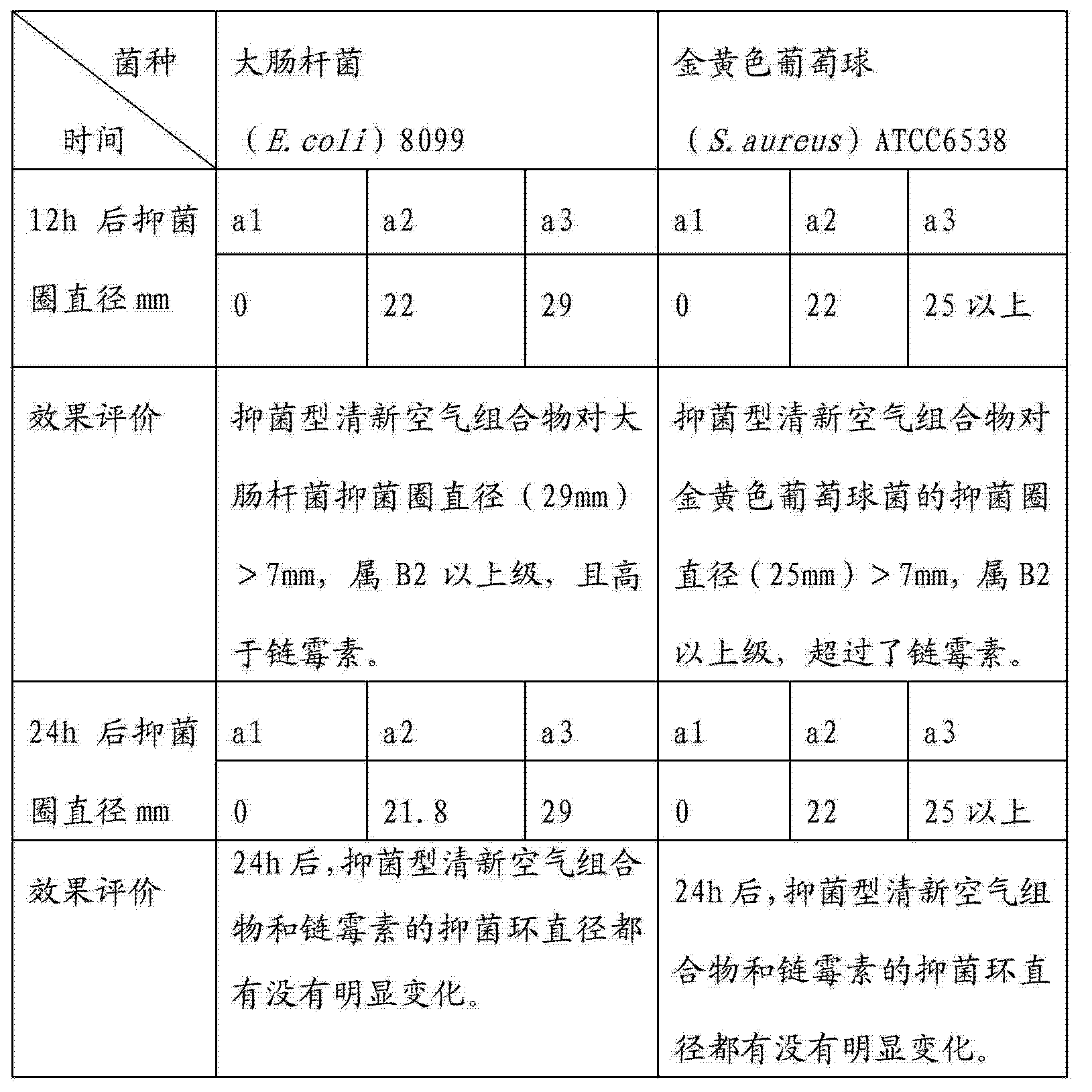 Figure CN103341196AD00061