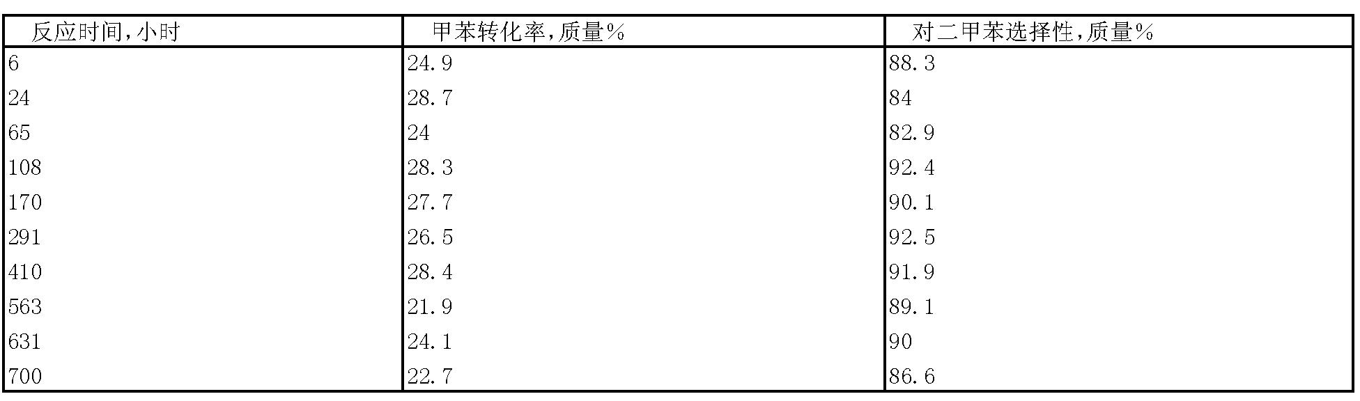 Figure CN102335622AD00111