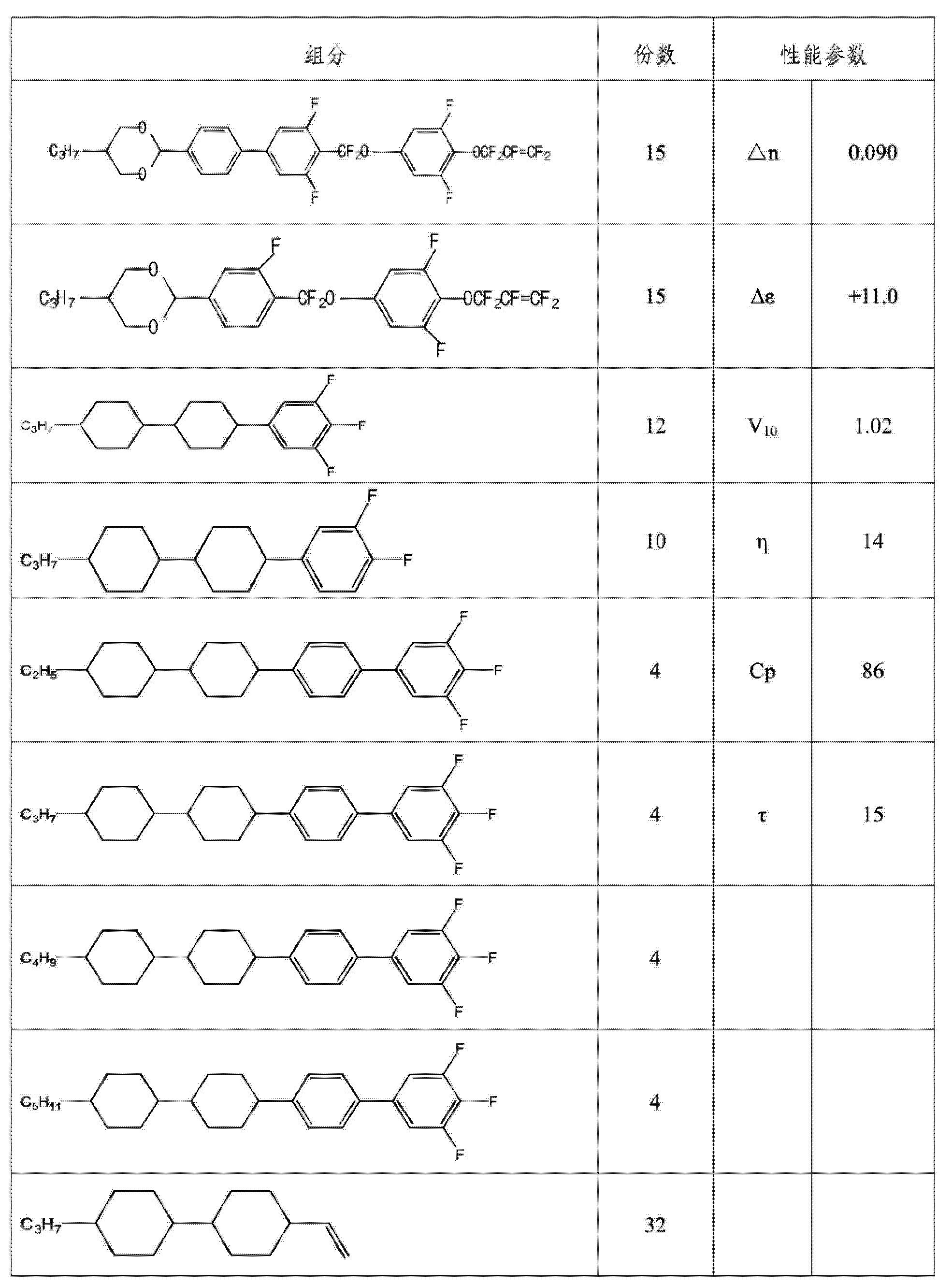 Figure CN103773386AD00291