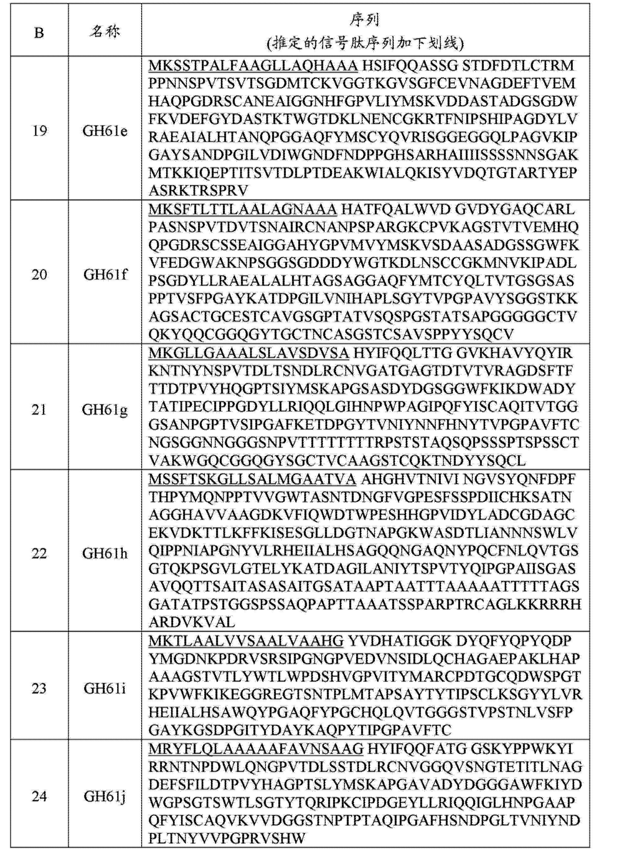 Figure CN103080306BD00161