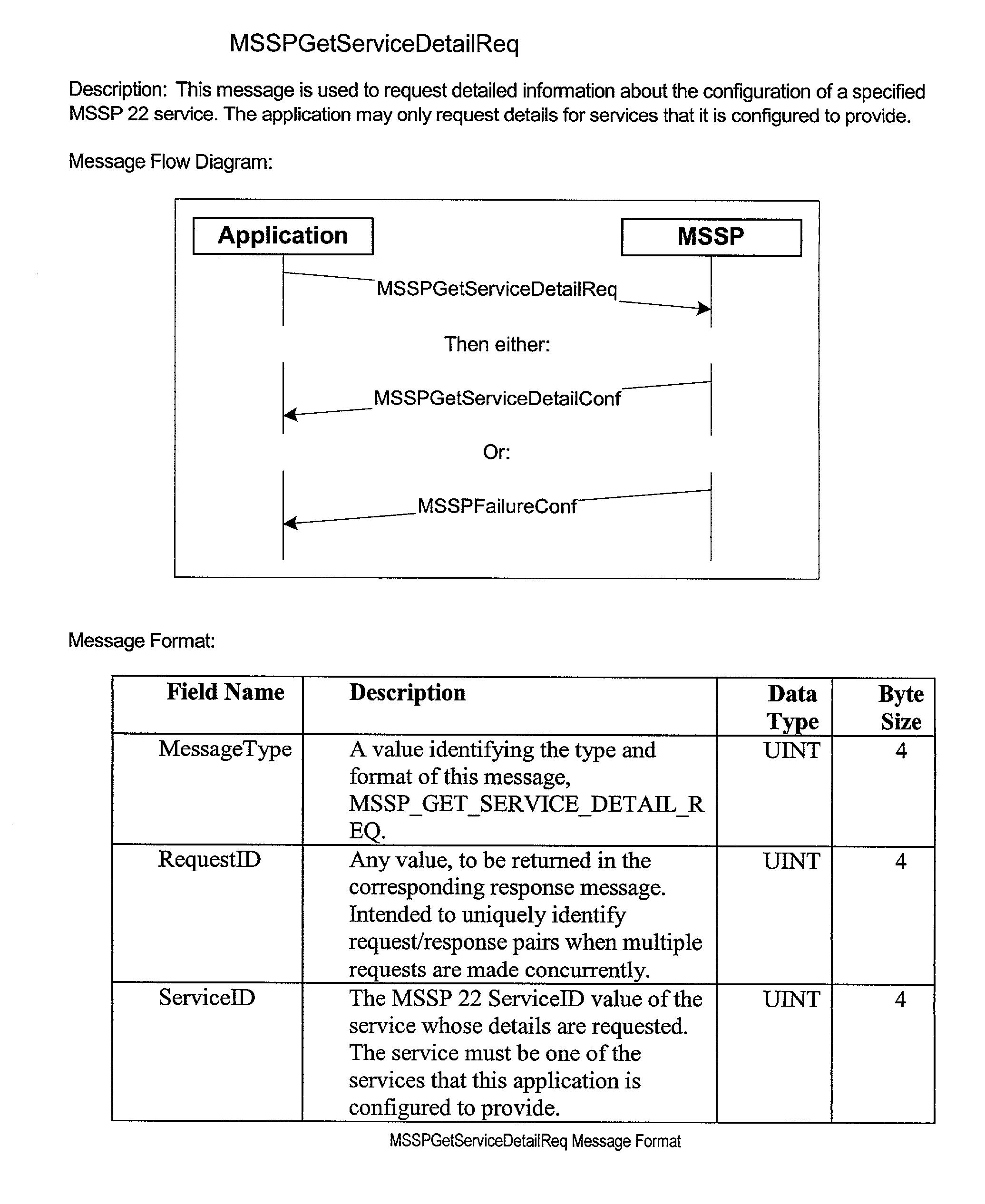 Figure US20030177283A1-20030918-P00012