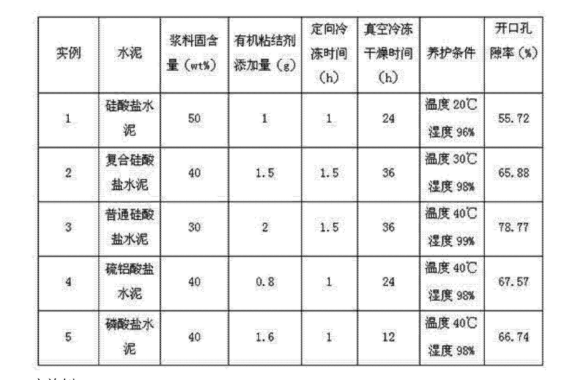Figure CN103739306AD00051