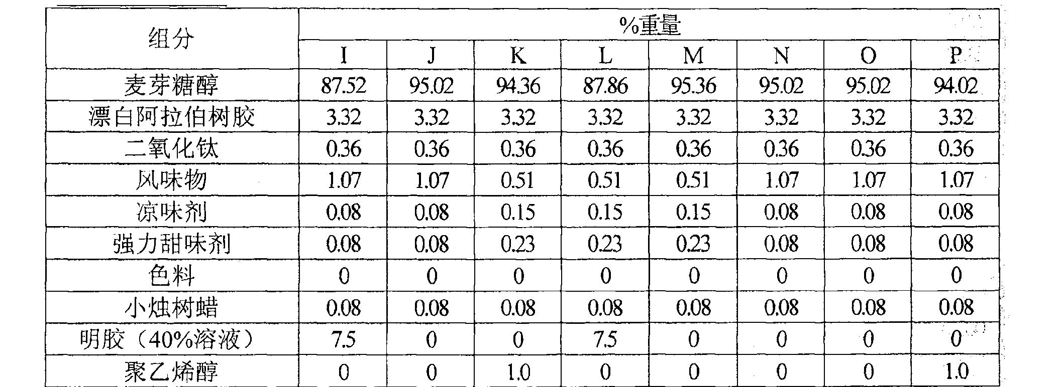 Figure CN101179943BD00611