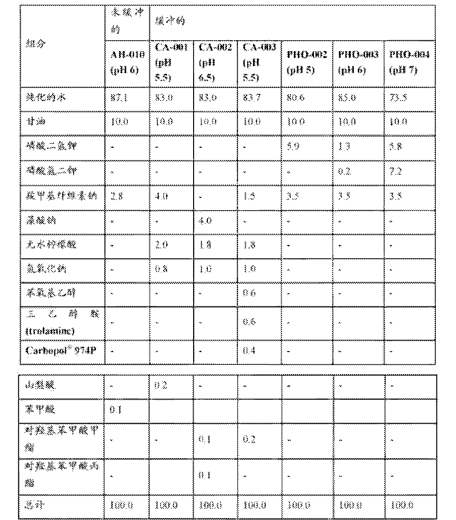 Figure CN105813617AD00321