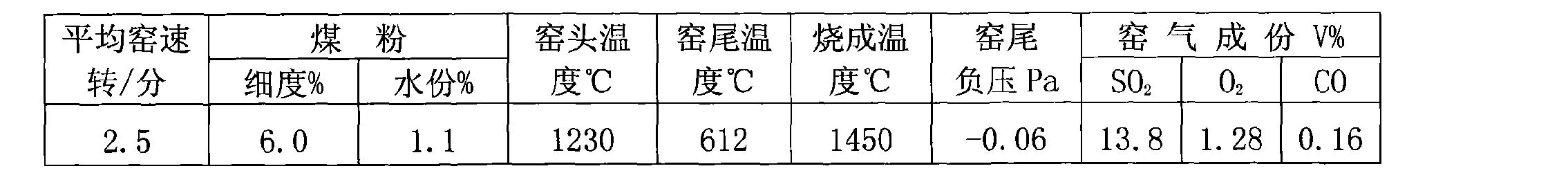 Figure CN101343047BD00097