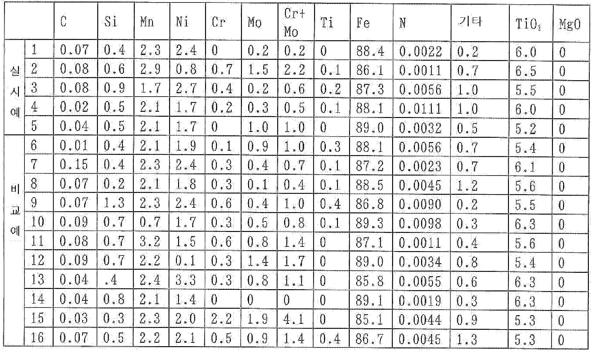 Figure 112007070605706-pat00004