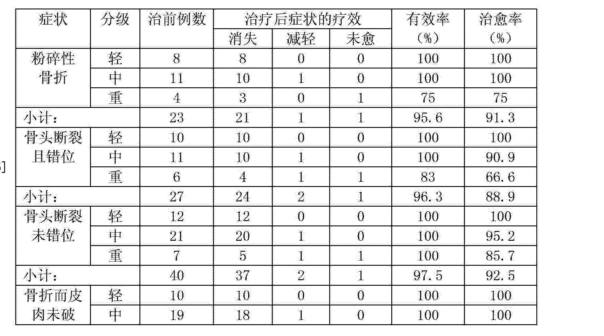 Figure CN103156972AD00082