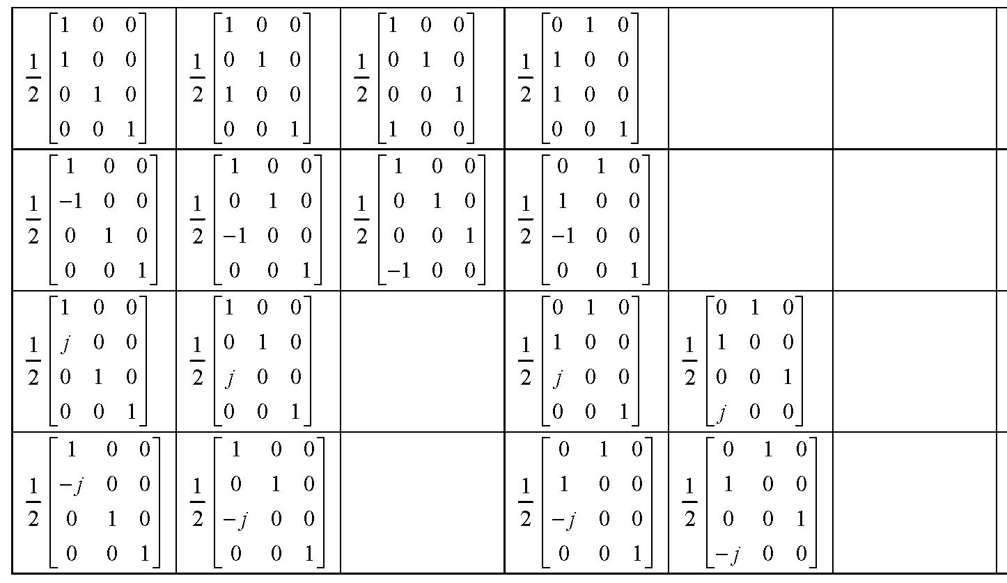 Figure 112010009825391-pat00874