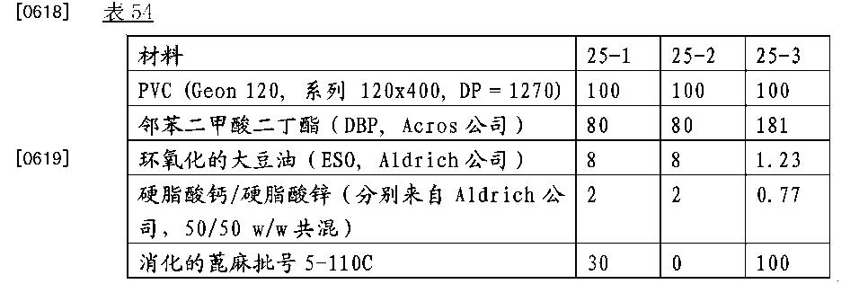 Figure CN102439056BD01101