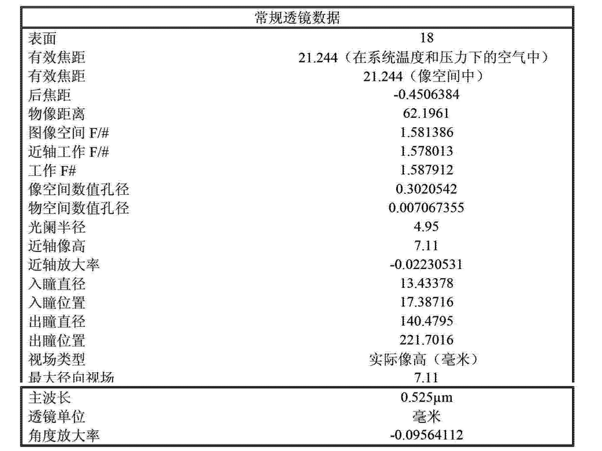 Figure CN103081458AD00081