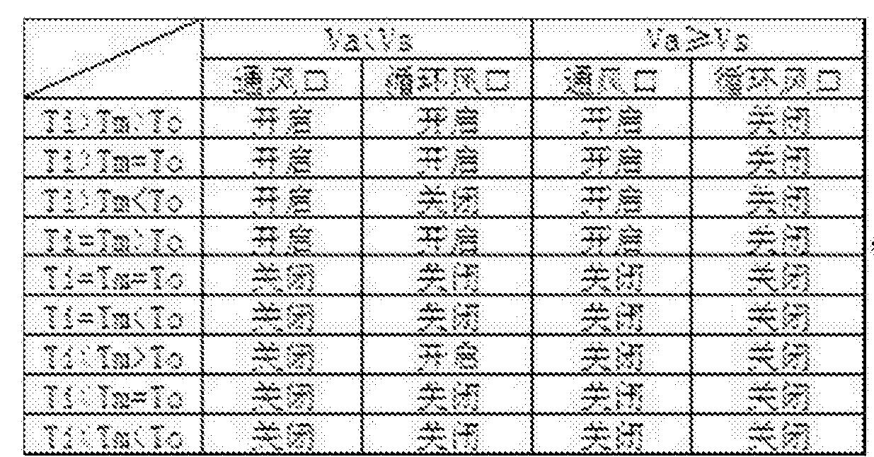 Figure CN106284854AC00021