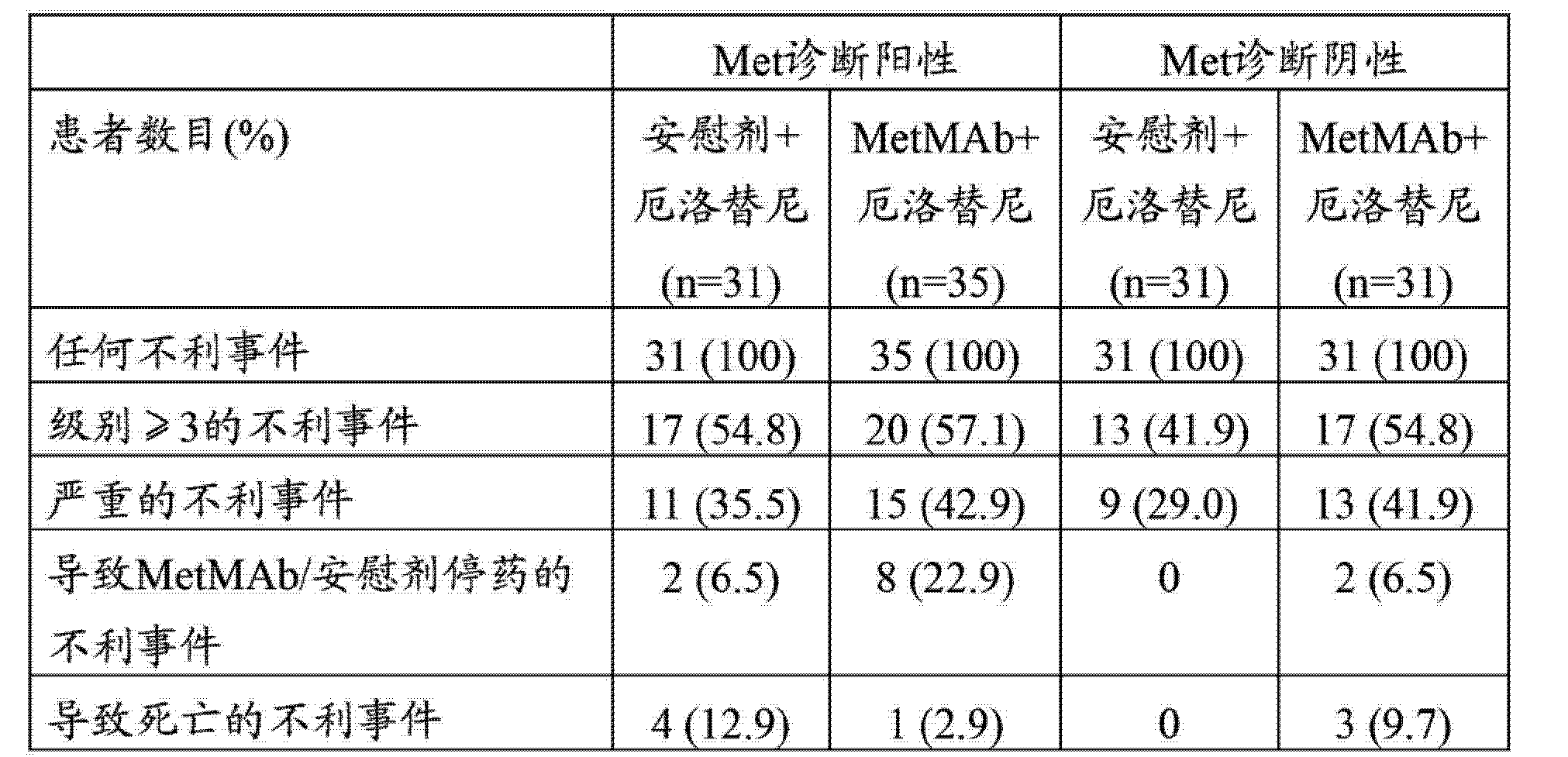 Figure CN103221825AD00721