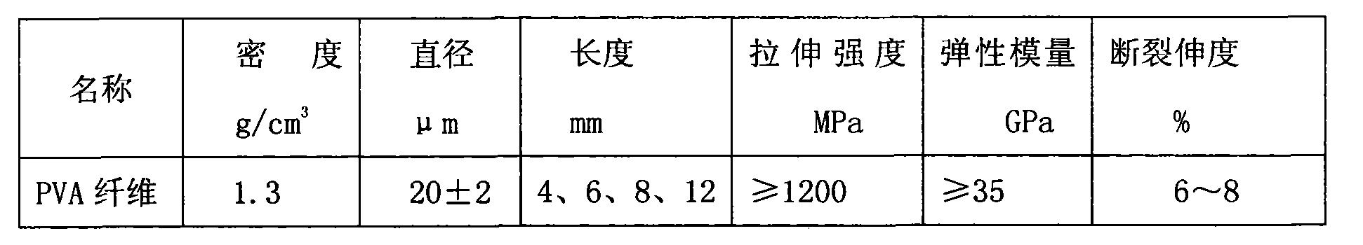 Figure CN102926550BD00071