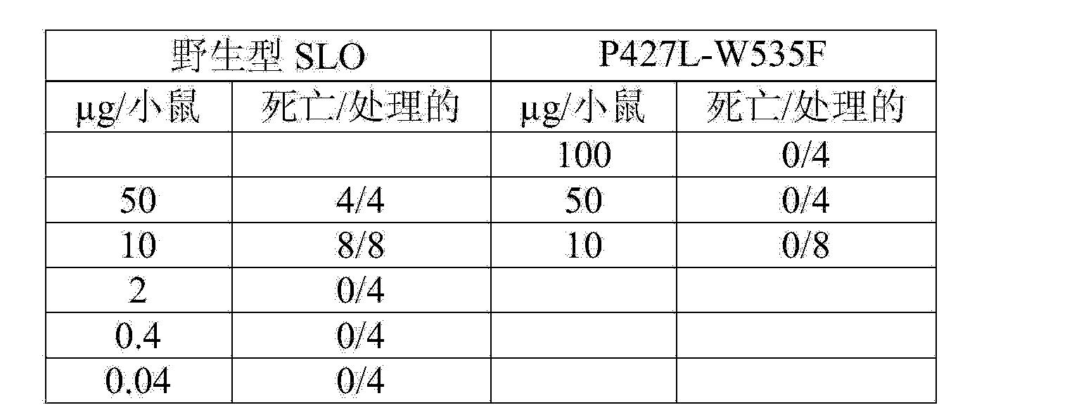 Figure CN104292312AD00432