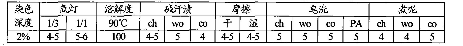 Figure CN101735652BD00072