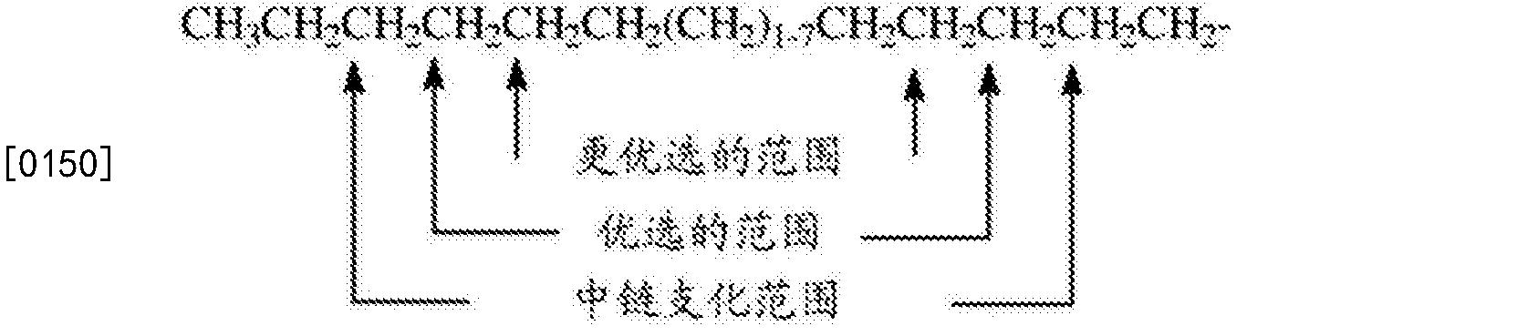 Figure CN105492587BD00172