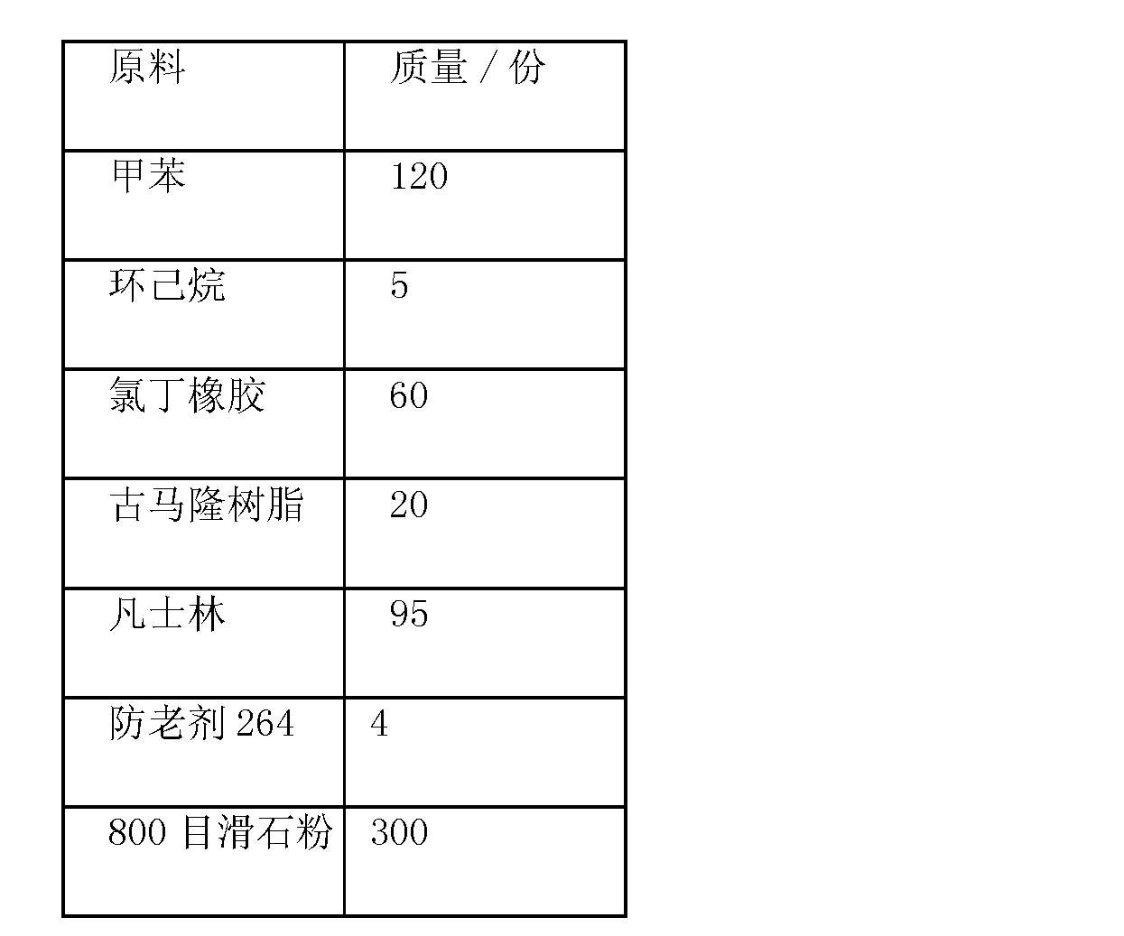 Figure CN101935505BD00041