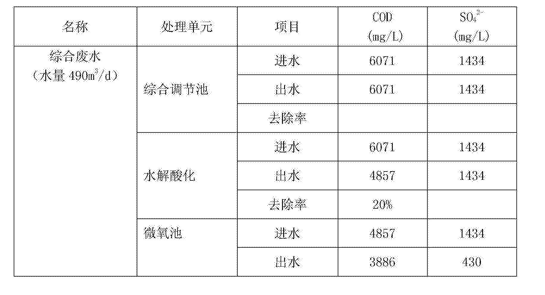 Figure CN105060598BD00091