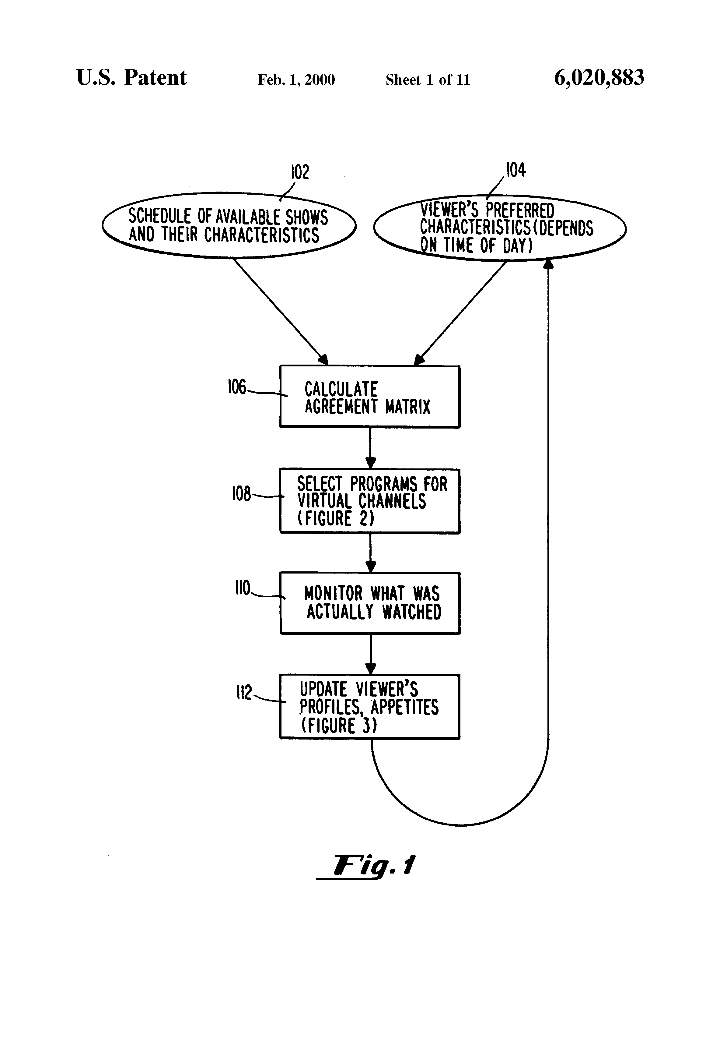 US6020883A - System and method for scheduling broadcast of and