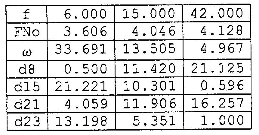 Figure 112005053932449-PCT00006