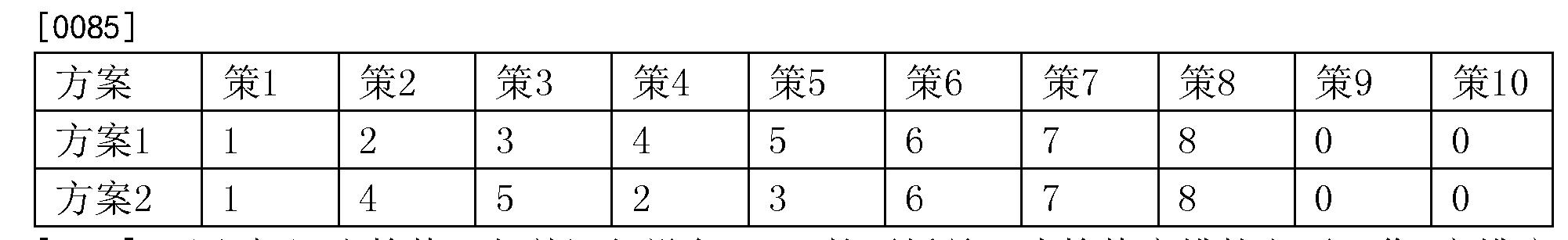 Figure CN105914892AD00132