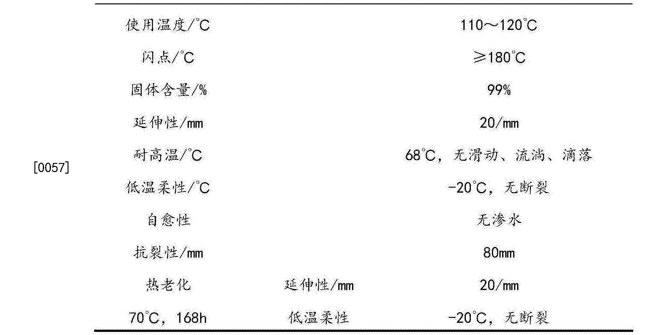 Figure CN105219271BD00091