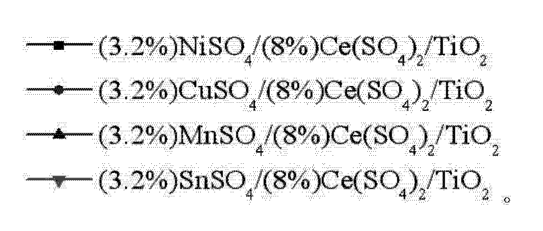 Figure CN103638939AD00042