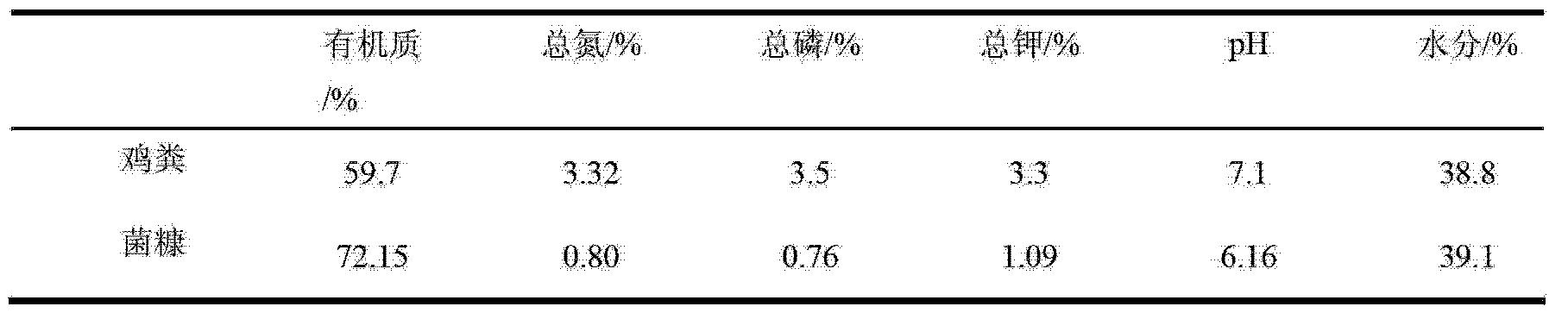 Figure CN102399699BD00051