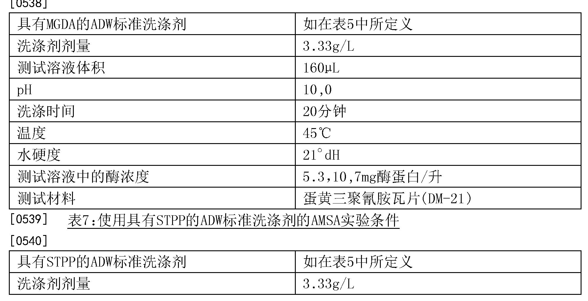Figure CN105874067AD00781