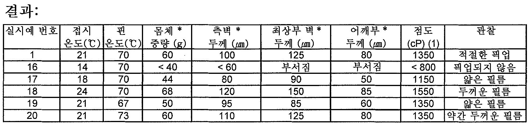 Figure pct00005