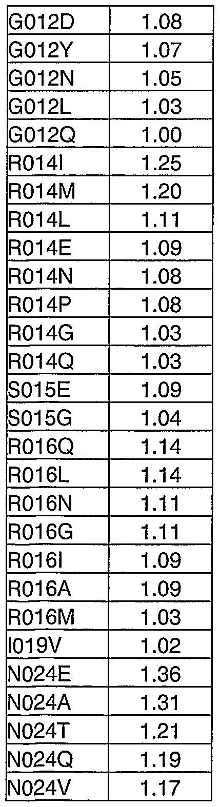Figure imgf000283_0005
