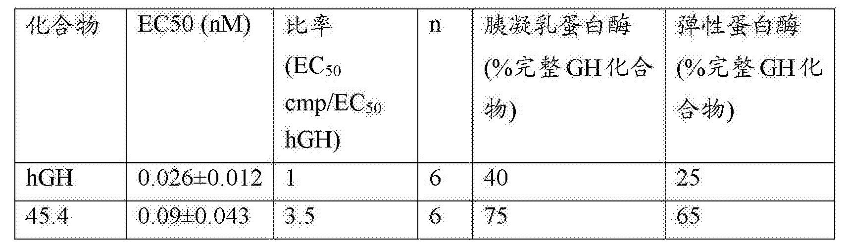 Figure CN103002918BD01341