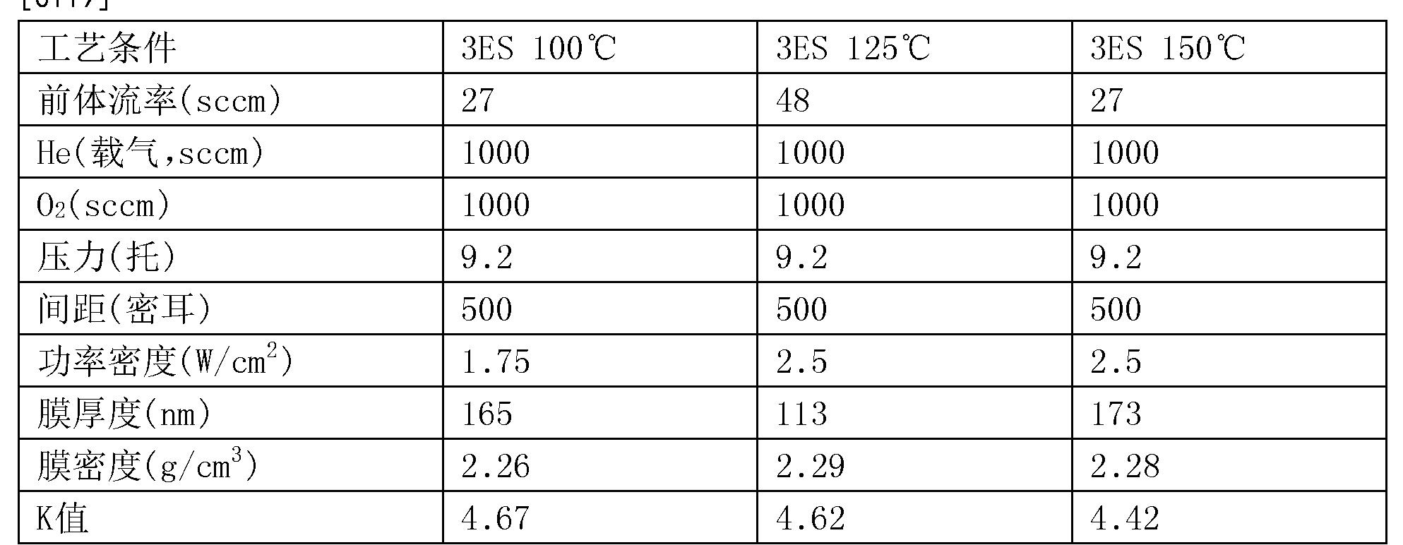 Figure CN104284997BD00211