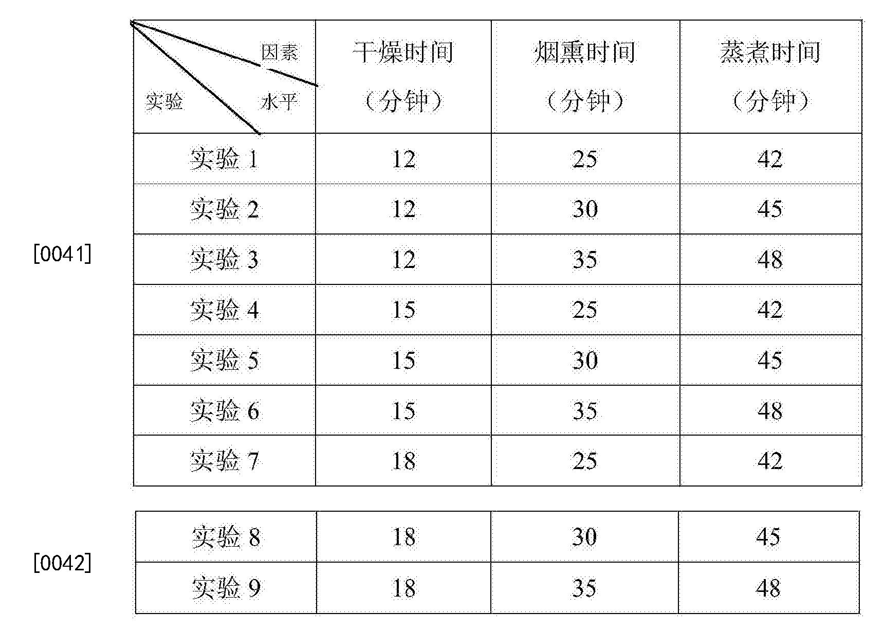 Figure CN104223158BD00071