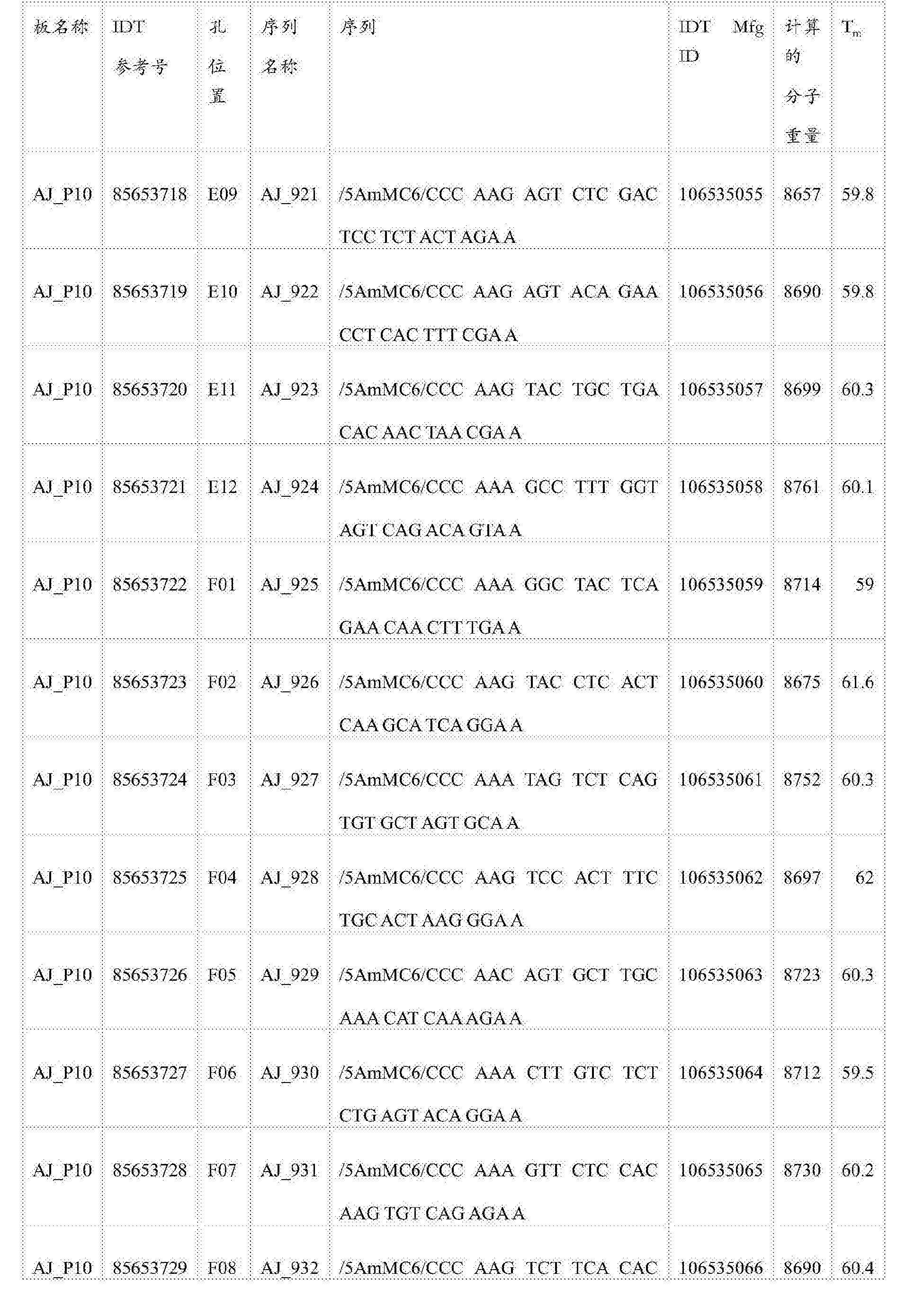 Figure CN105745528AD01131