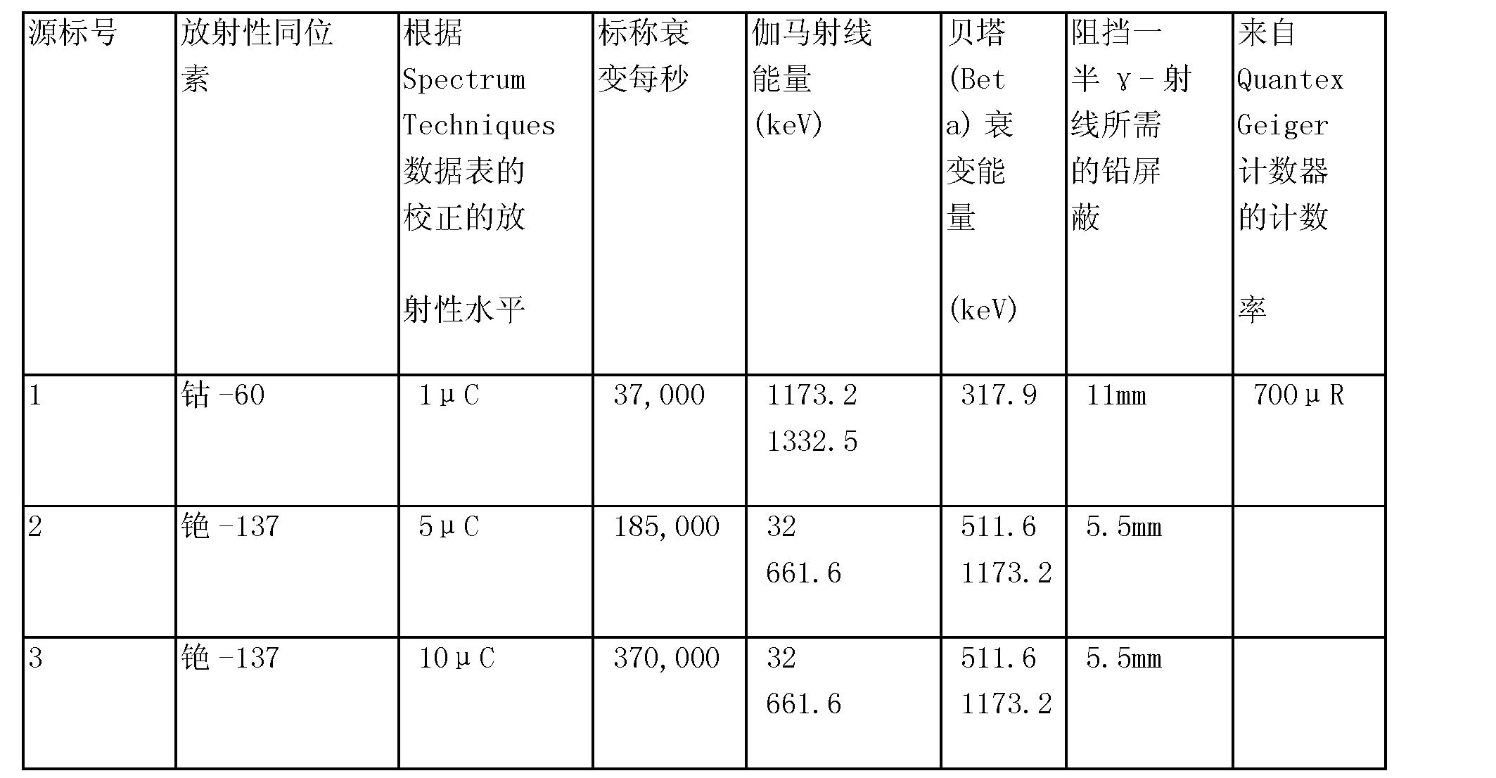 Figure CN101166996BD00171