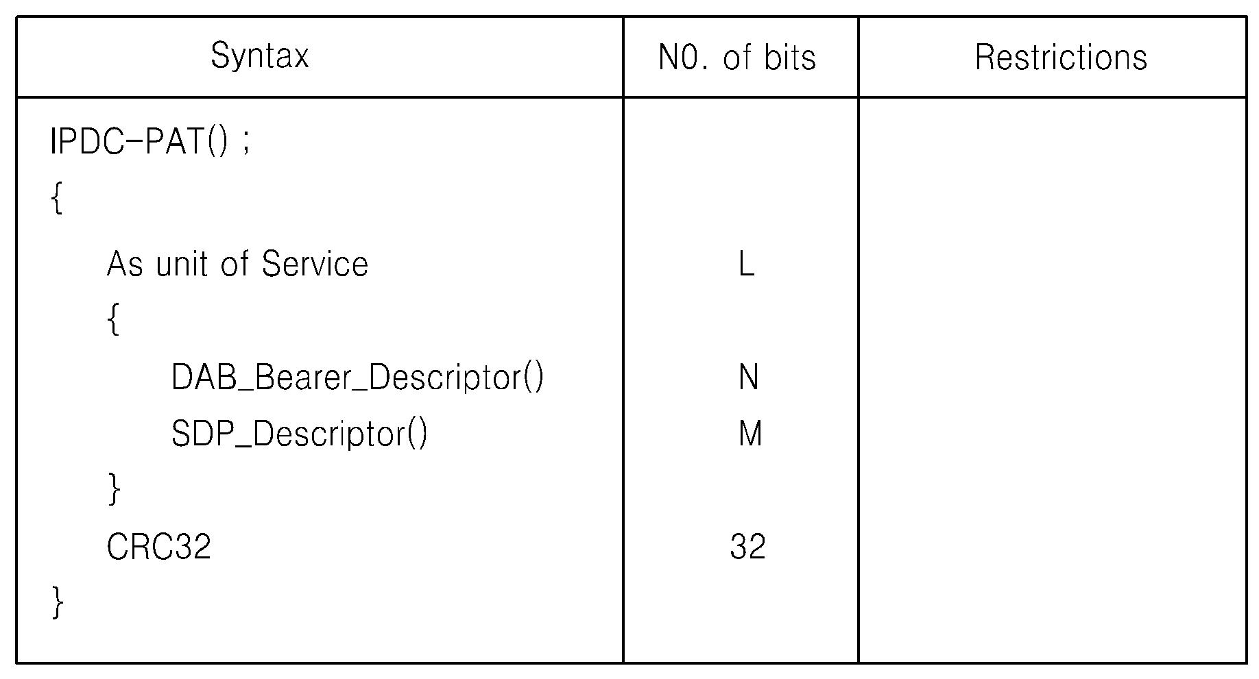 Figure 112007024120347-pat00002