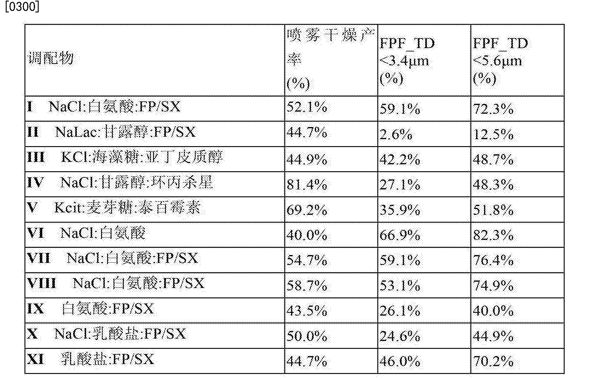 Figure CN103228273BD00451