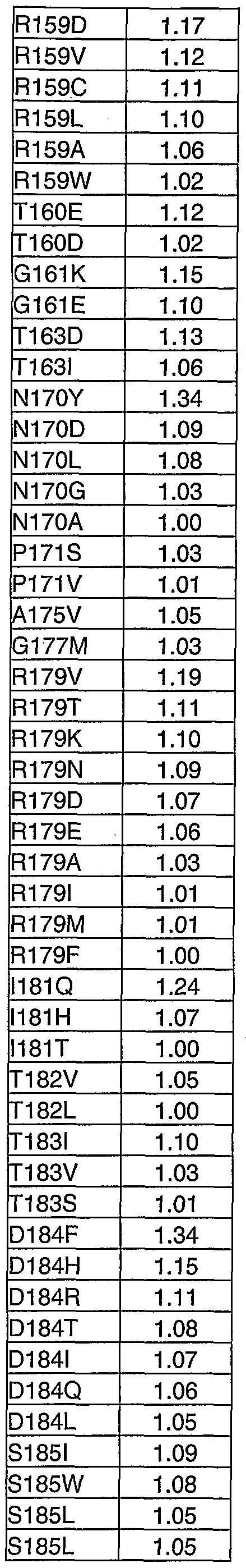Figure imgf000285_0003