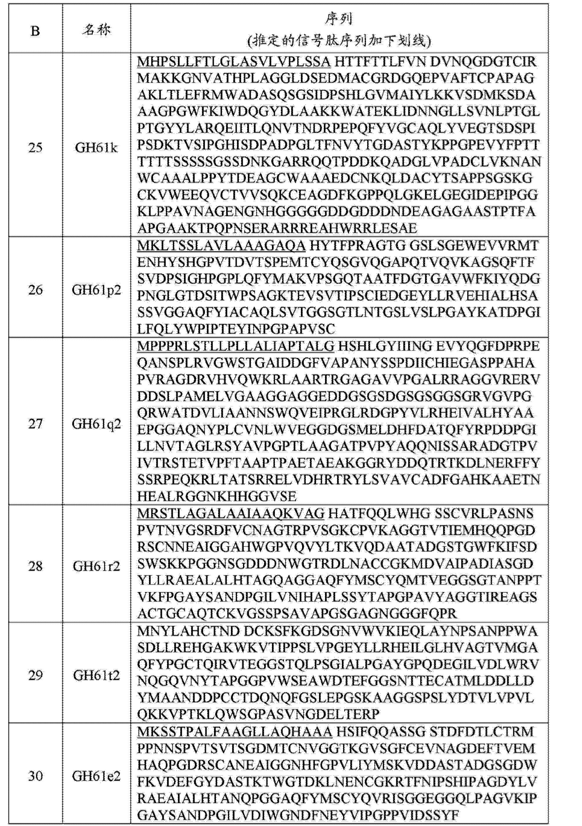 Figure CN103080306BD00171
