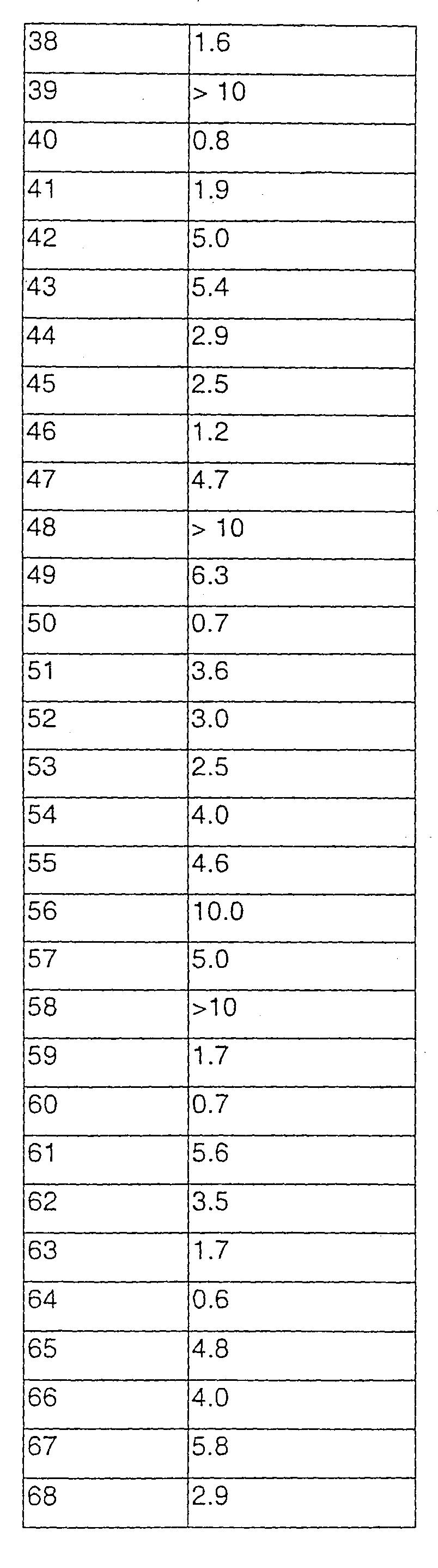 Figure 112003040364329-pct00114