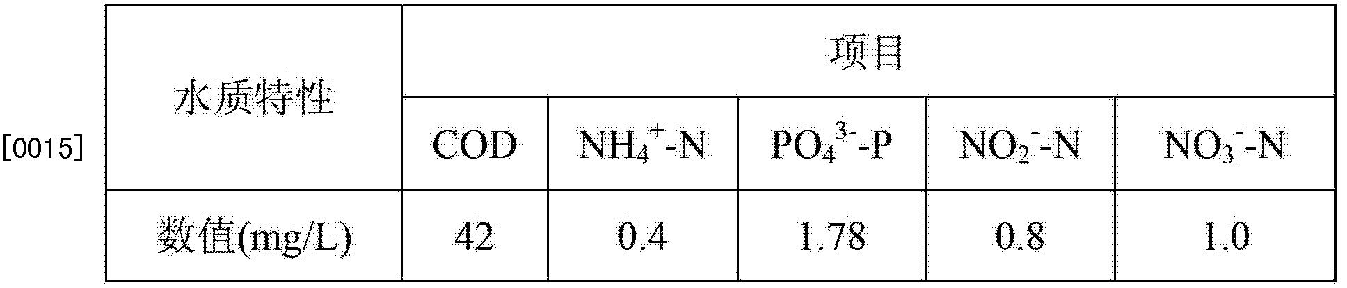Figure CN103304093BD00041