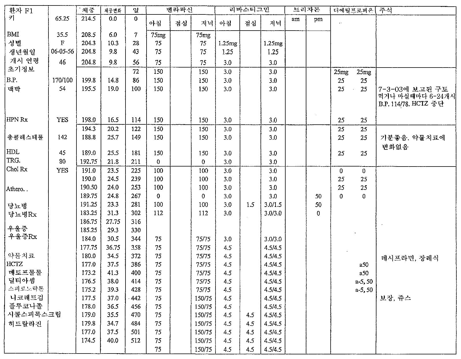 Figure 112006042601610-PCT00007