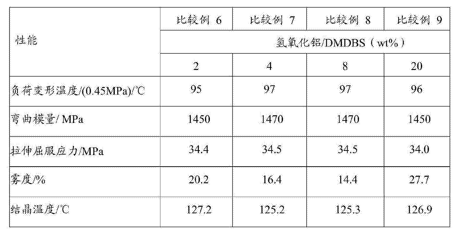 Figure CN104194111BD00181