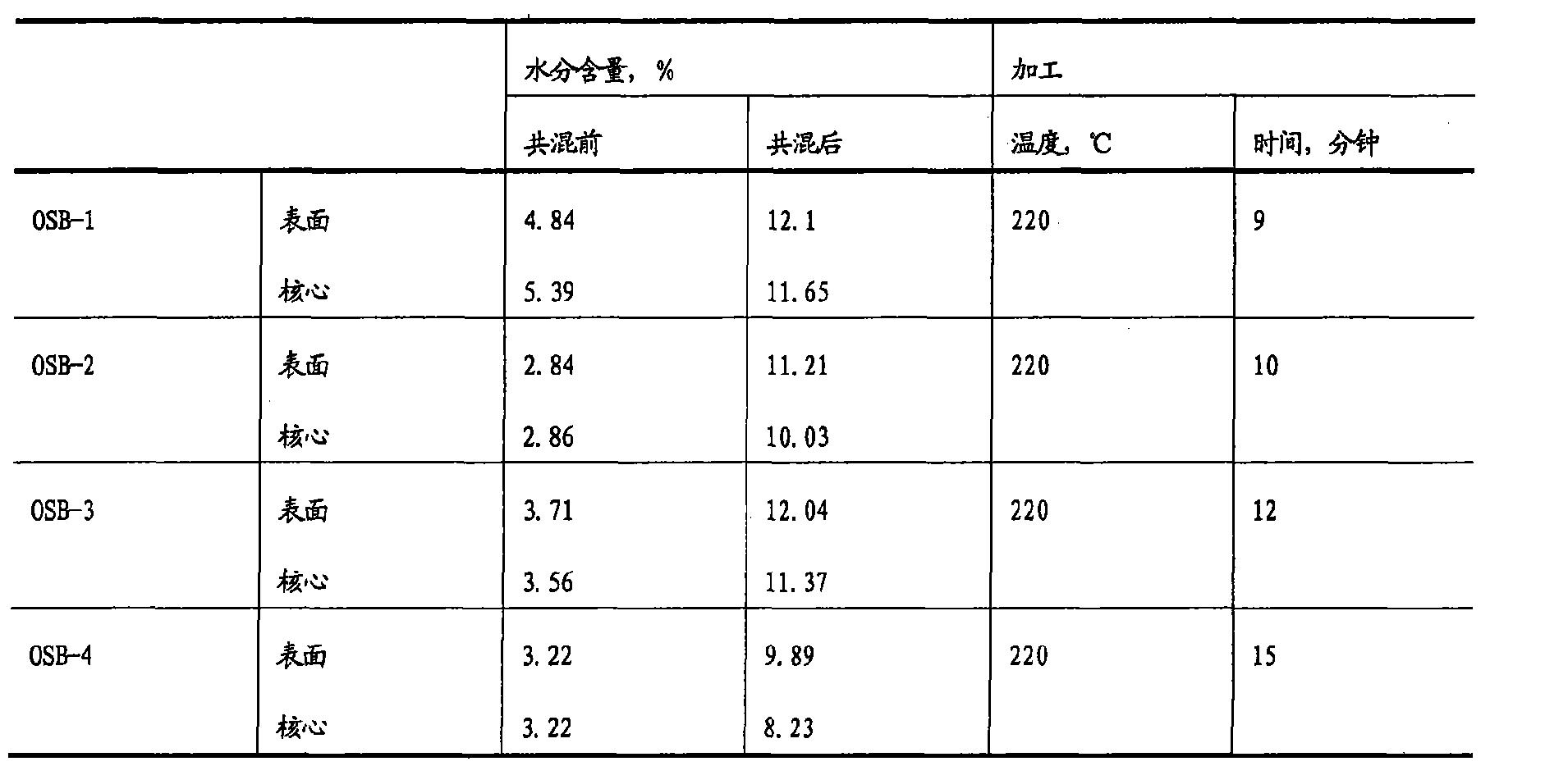 Figure CN101720341BD00111