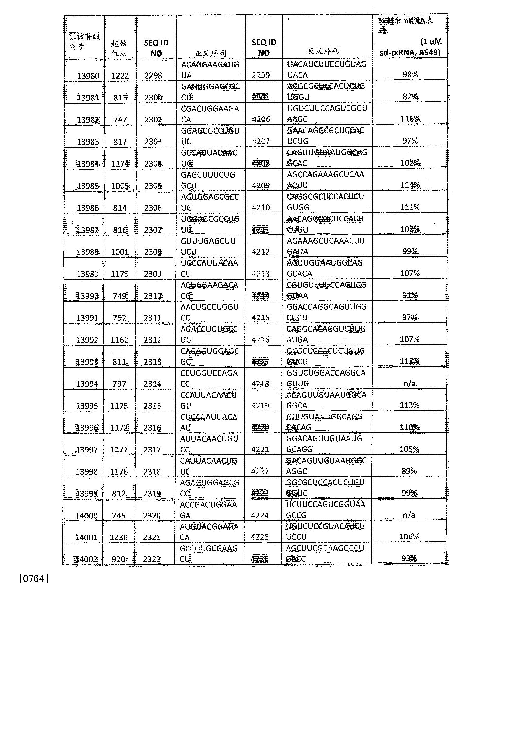 Figure CN103108642BD01561