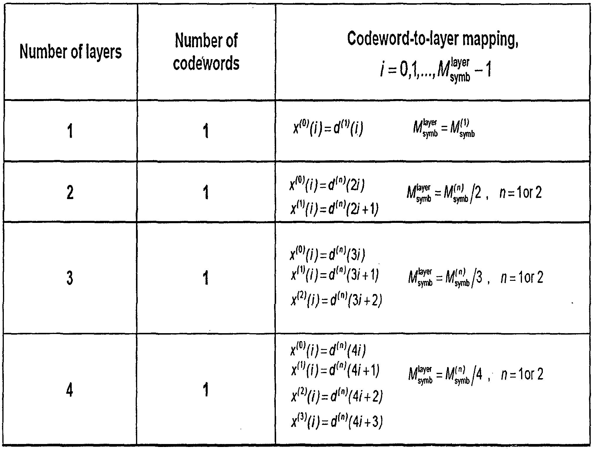 Figure WO-DOC-TABLE-43