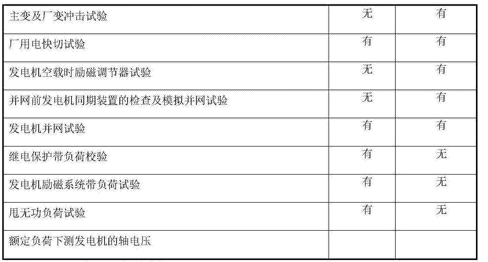 Figure CN108092312AD00091